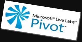 Microsoft_Live_Labs_Pivot_logo